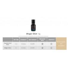 Magic Glue