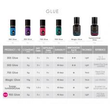 905 Glue